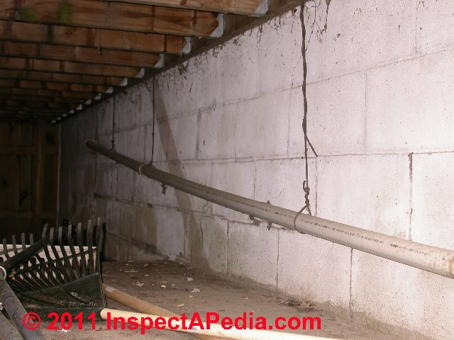 Foundation Drains Footing Drains Installation Details