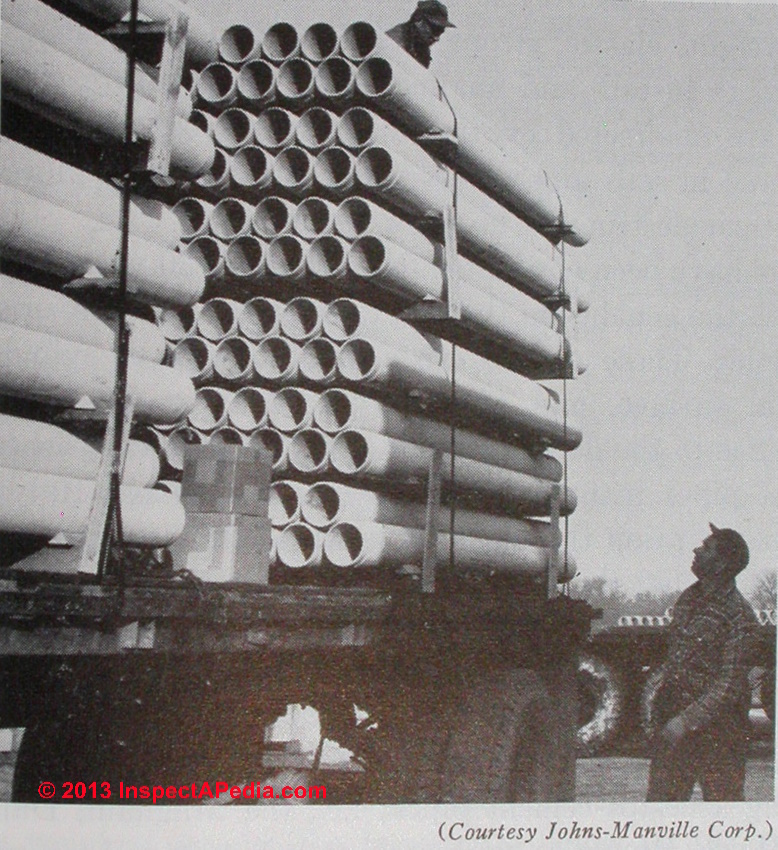 Asbestos cement pipe production history methods properties