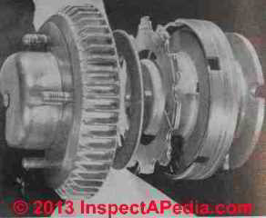 Schwitzer4 clutch plate, asbestos based friction materials - Rosato Fig 7.1 (C) InspectApedia