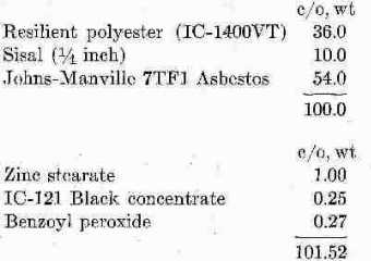 Fibrous asbestos plastic compound contents