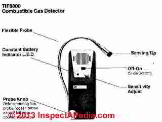 TIF 8800 Combustible Gas analyzer review (C) Daniel Friedman