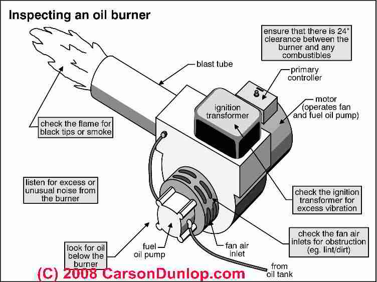 oil burners inspection tuning repair guide to heating system oil rh inspectapedia com Coleman Furnace Wiring Diagram Coleman Furnace Wiring Diagram