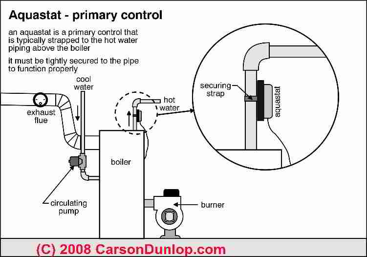heating system boiler limit controls strap on aquastats rh inspectapedia com Old Honeywell Aquastat Relay L8148E1265 Aquastat Relay Wiring Diagram