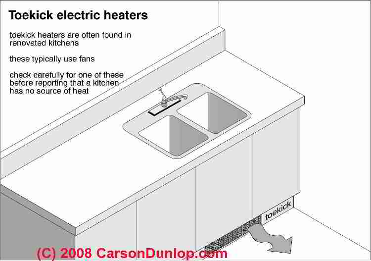 We Use A Kick E Heater Which Are Also Available For Hot Water Heating And Warm Air Systems Where Room Lacks Wall Area To Mount
