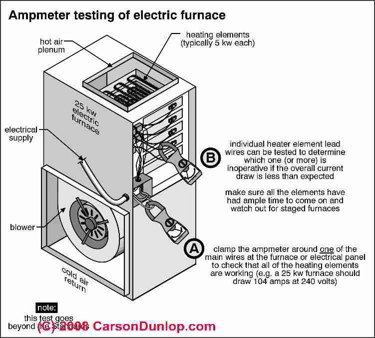 how to repair electric heat staged electric furnaces backup heat rh inspectapedia com Furnace Wiring Diagram heating furnace wiring