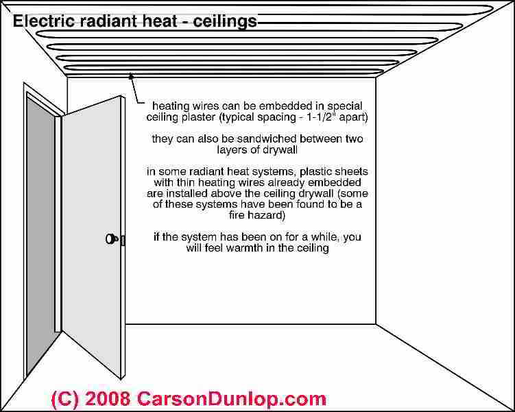 How to repair electric heat staged electric furnaces for Radiant heat wire