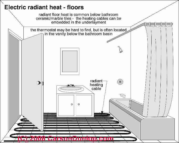 Radiant Heat In A Floor (C) Carson Dunlop Associates