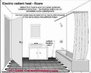 Heat Pump Backup Heat Diagnosis Inspection Repair Guide