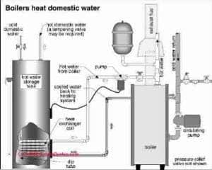Indirect fired hot water heater schematic