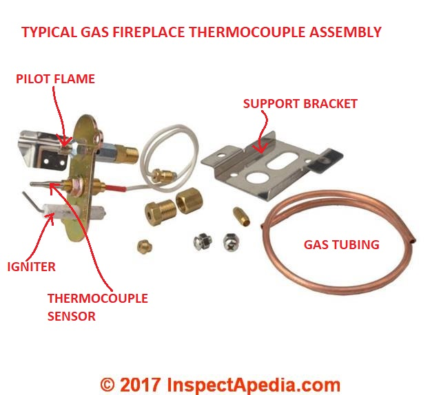 gas flame thermocouple repair faqsan example is illustrated above on this page