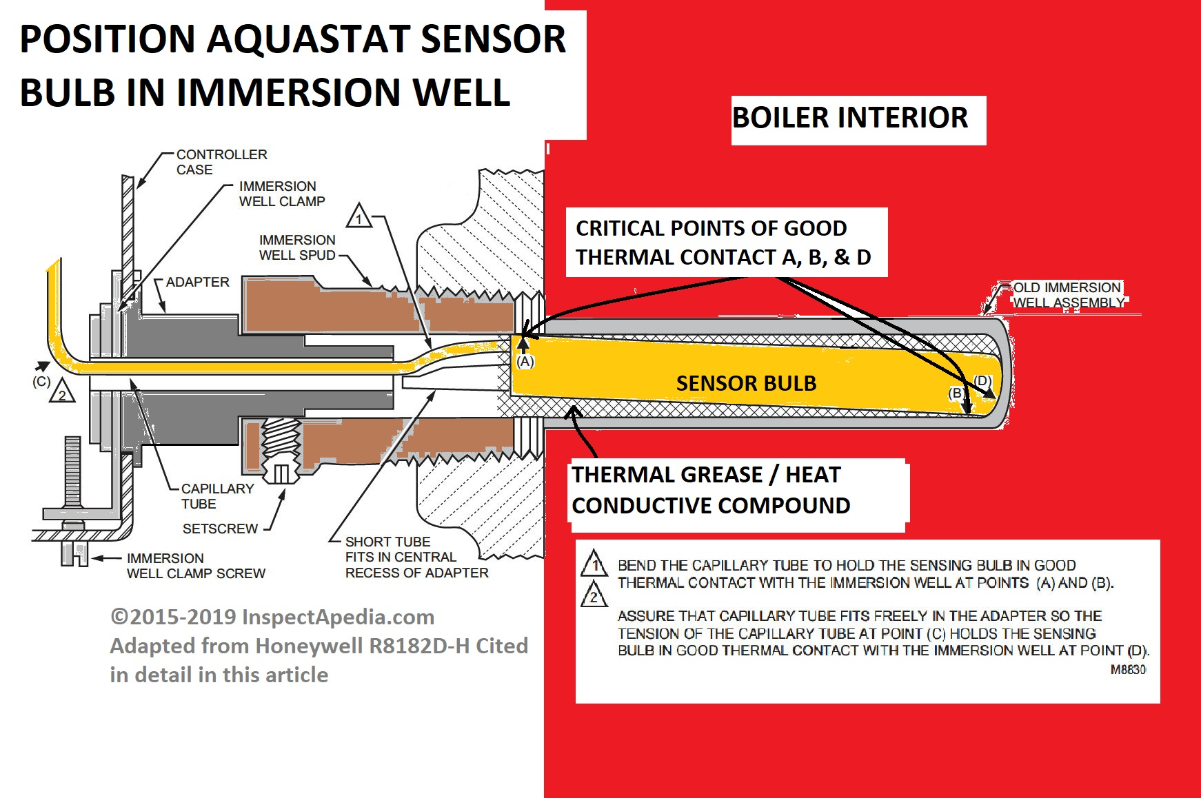 Heating Boiler Aquastat Immersion Well Grease Thermal