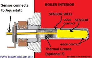 Aquastat_Well_023_HoneywellCss Hot Tub Wiring Instructions on for speakers, through wall panel, diagram disconect,