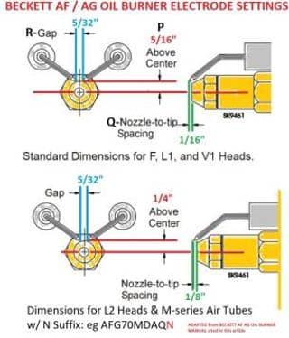 Oil Burner Electrode Assembly Inspection Cleaning