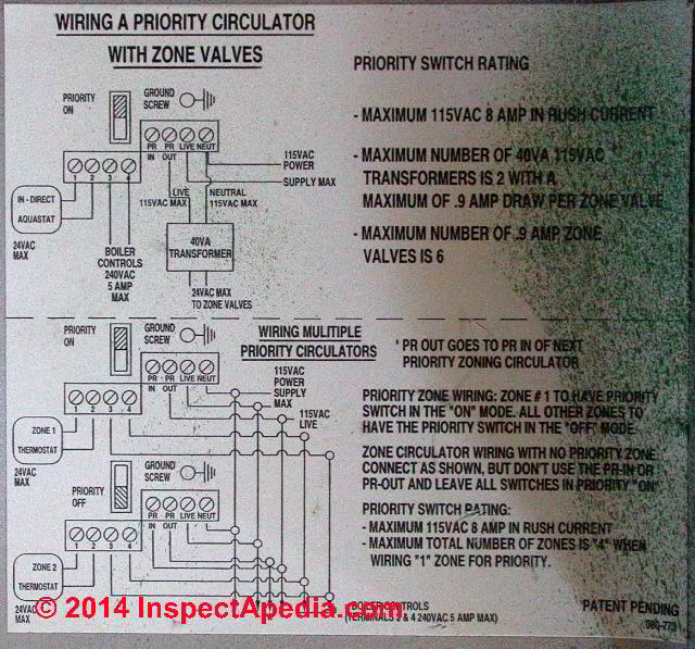 dual thermostat zone valve boiler wiring diagram   48