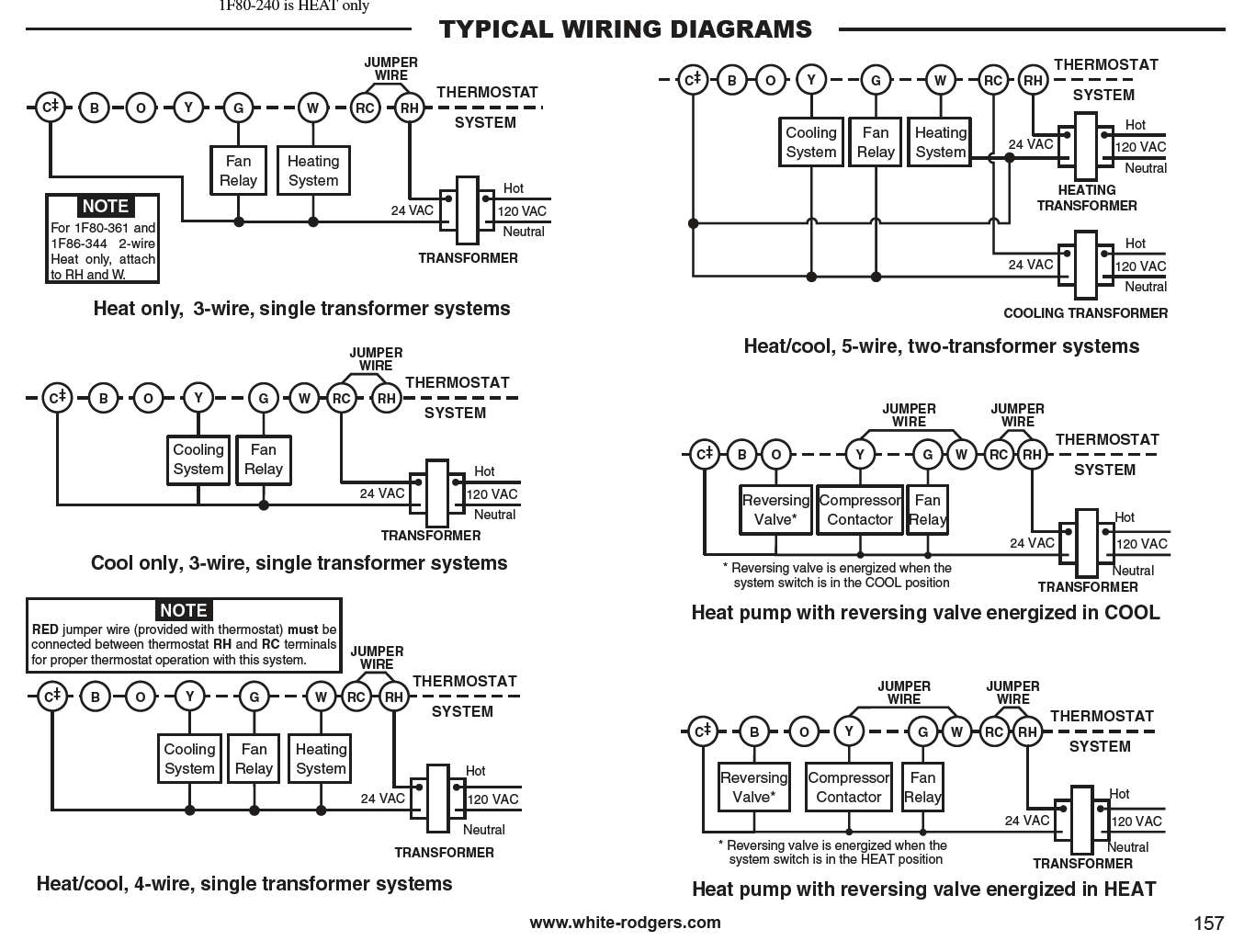 Emerson White Rodgers 1F80 series thermostats typical wiring diagrams at  Inspectapedia.com cited in detail