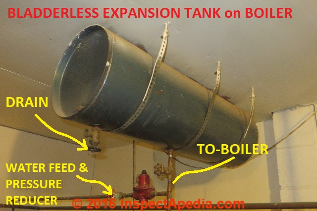 Heating System Expansion Tank Location - to find & identify the