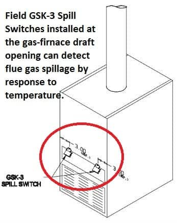 field gsk-3 spillage detector switch installation locaiton - field controls  & inspectapedia com