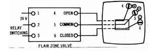 Flair-zone-valve-wiring-iaps White Rodgers Wire Zone Valve Wiring Diagram on white rodgers thermostat diagram, white rodgers zone valve troubleshooting, honeywell ra832a relay wiring diagram, distributor wiring diagram, fan wiring diagram, air-handler wiring diagram, white rodgers zone valves replacement, white rodgers fan relay diagram, white rodgers water valve, water pump wiring diagram, 3 wire zone valve diagram, white rodgers 1361 zone valve, white rodgers zone valve leaking, apexi turbo timer wiring diagram, white rodgers zone valve parts, white rodgers zone valve operation, white rodgers zone valve 1311, white rodgers zone valve repair, honeywell gas valve parts diagram, horn wiring diagram,
