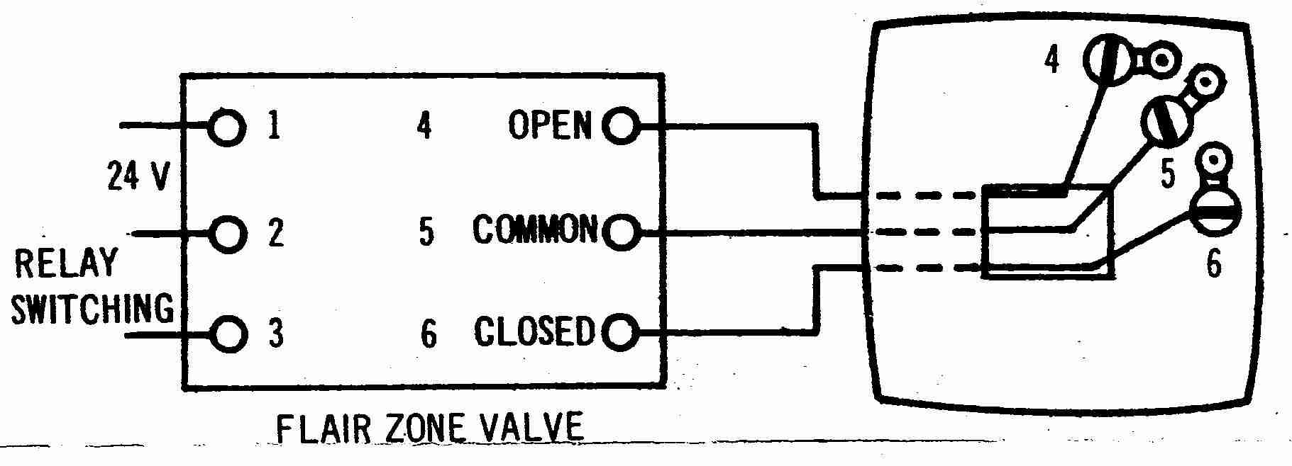 Flair 3-wire thermostat wiring controlling a zone valve
