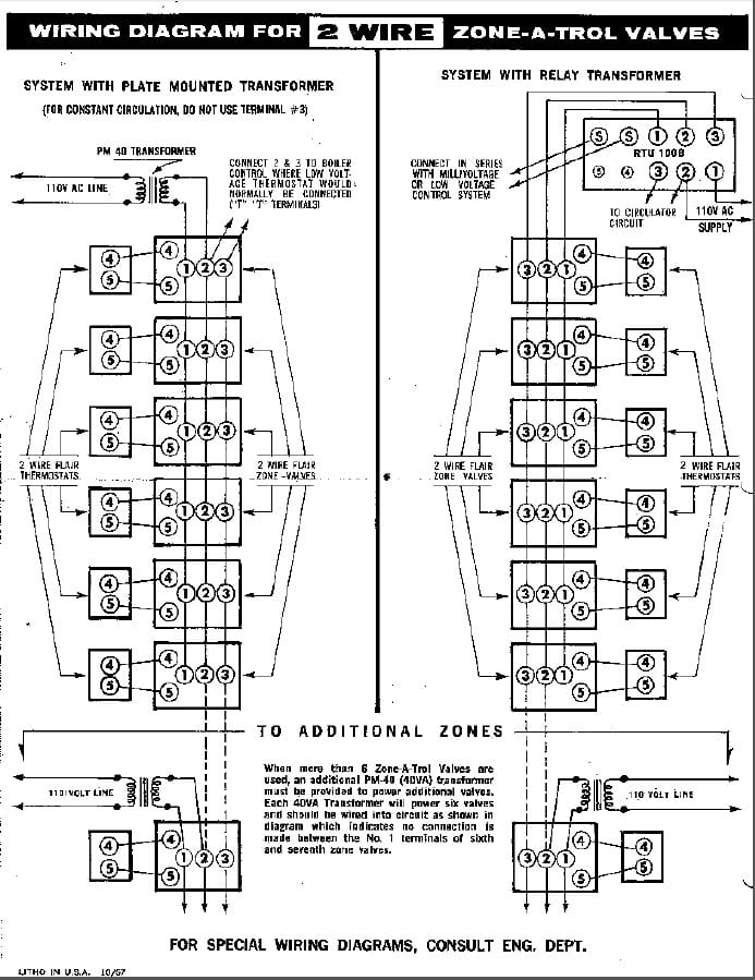 see this image for complete and detailed wiring diagrams for flair 2-wire  zone-a-trol valves
