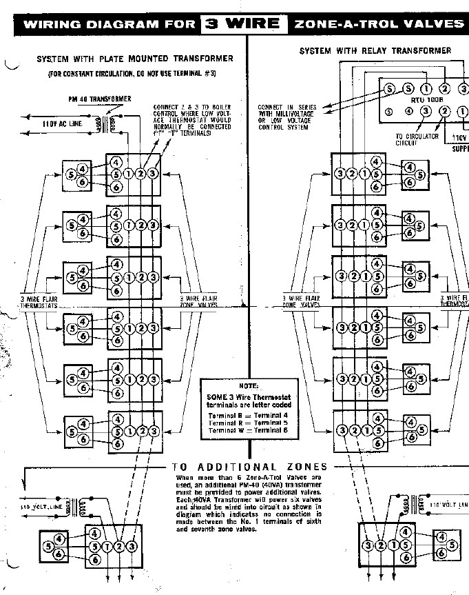 see this image for complete and detailed wiring diagrams for flair 3-wire  zone-a-trol valves [image]  flair zone valve wiring