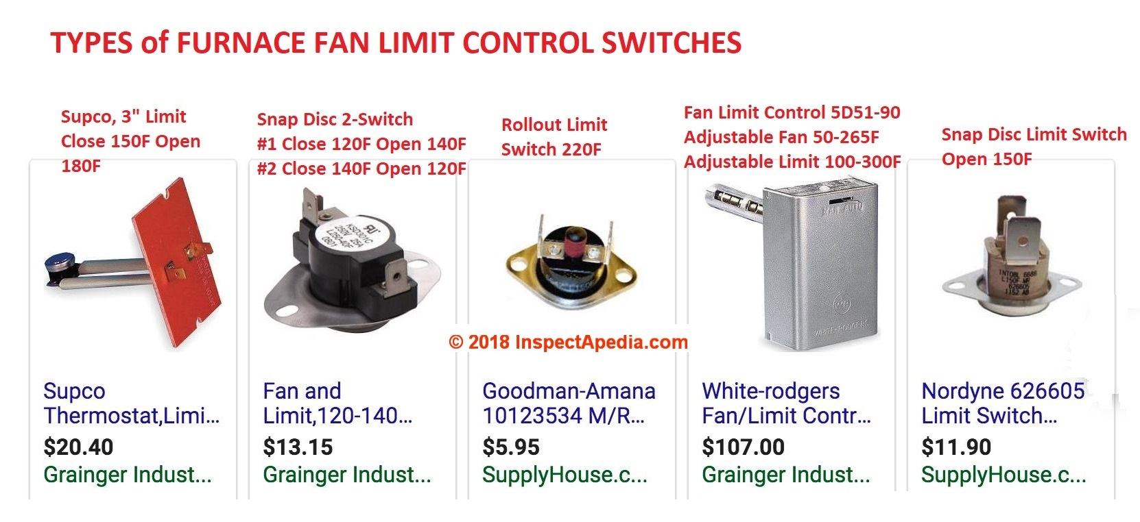 Types of furnace fan & limit control switches (C) InspectApedia.com
