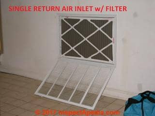 Wall mounted central air return with air filter (C) DanieL Friedman