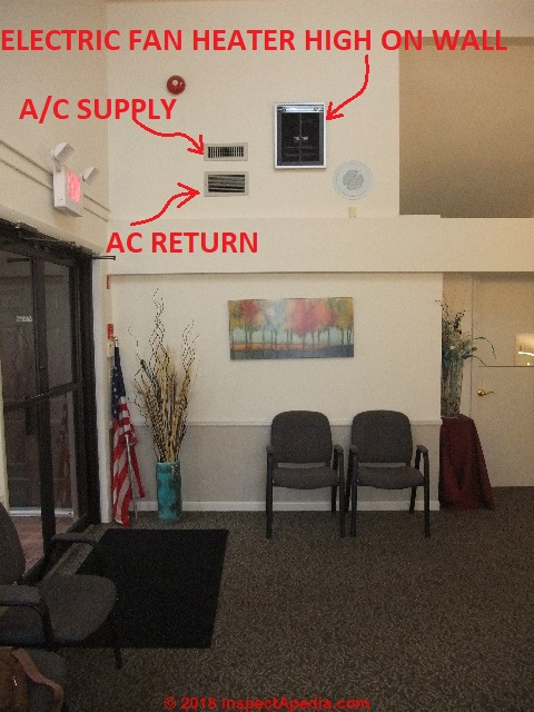 Electric Heating Baseboard Requirements Guide - How Many ... on
