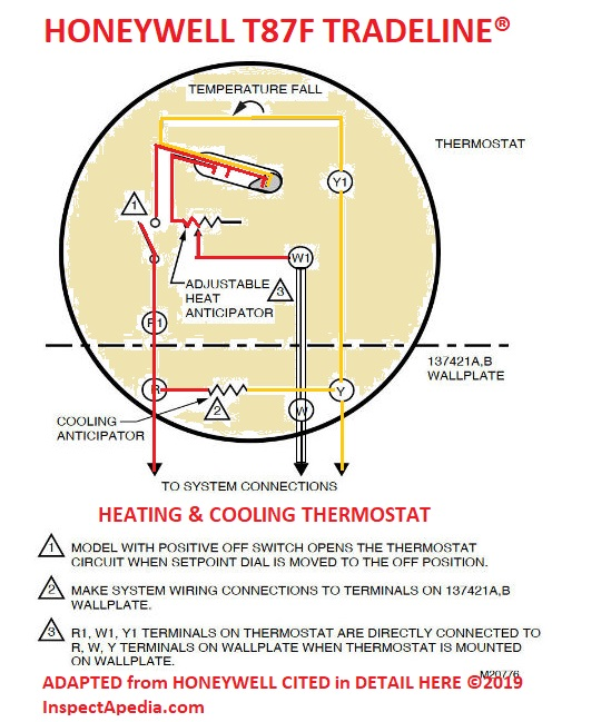 Honeywell Rth Thermostat Wiring Diagram on