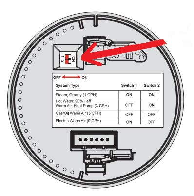 2wire programmable thermostat wiring diagram with Honeywell Ct87k Wiring on How Install Programmable Thermostat further Thermostat Power 56583 besides Trane Xt500c Wiring Diagram as well Honeywell Rth6350d Wiring Diagram also Honeywell Thermostat Wiring Diagram Rth221b.