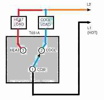 Honeywell_T415A_Wiring line voltage thermostats for heating & cooling heating cooling thermostat wiring diagram at crackthecode.co