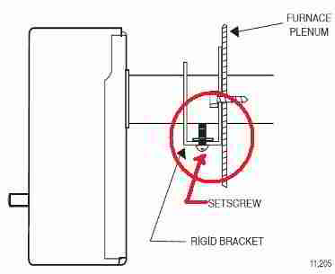 Furnace diagnosis repair furnace blower fan cycles onoff after check for an improperly installed fan limit switch fandeluxe Image collections