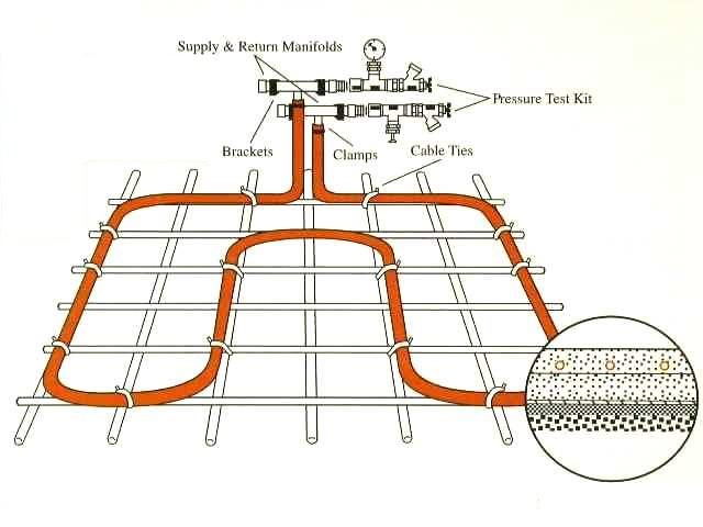 images of radiant heat floor system