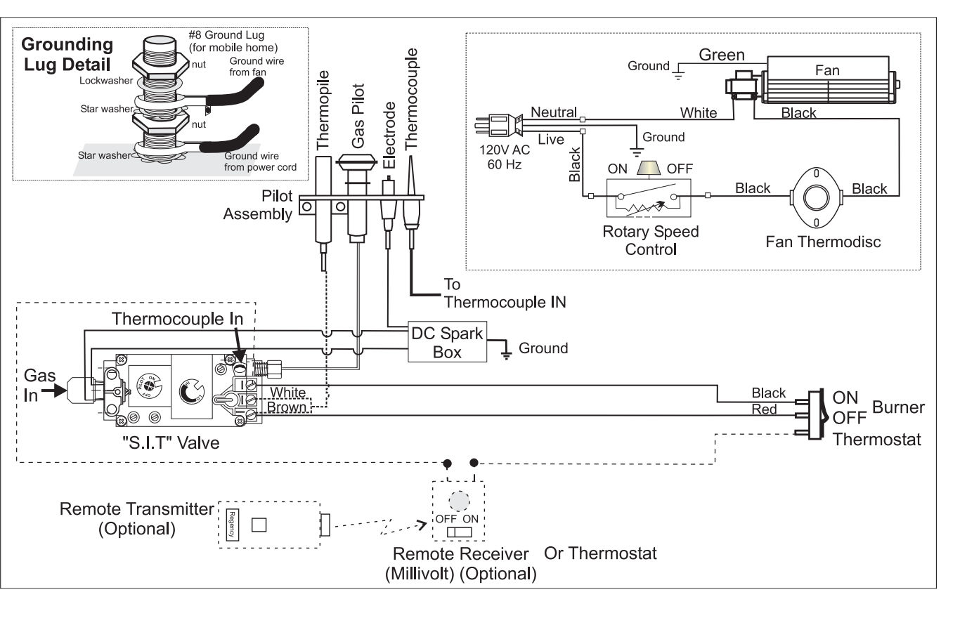 Ruud Heat Pump Wiring Schematic
