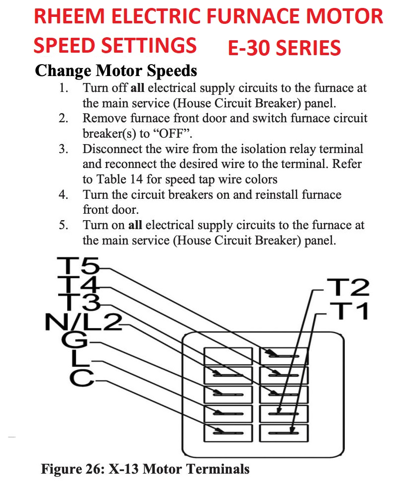 Set Fan Speed: Air Handler Blower Fan Speed Jumpers / Switches / Controls  for Fan Speeds & Functions | Hvac Variable Speed Blower Wiring |  | InspectAPedia.com