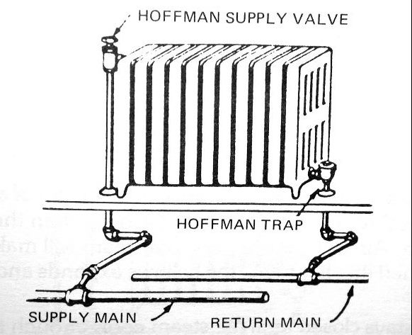 Steam traps on steam heating systems types troubleshooting sketch of radiator with steam trap and hoffman supply valve ccuart Images