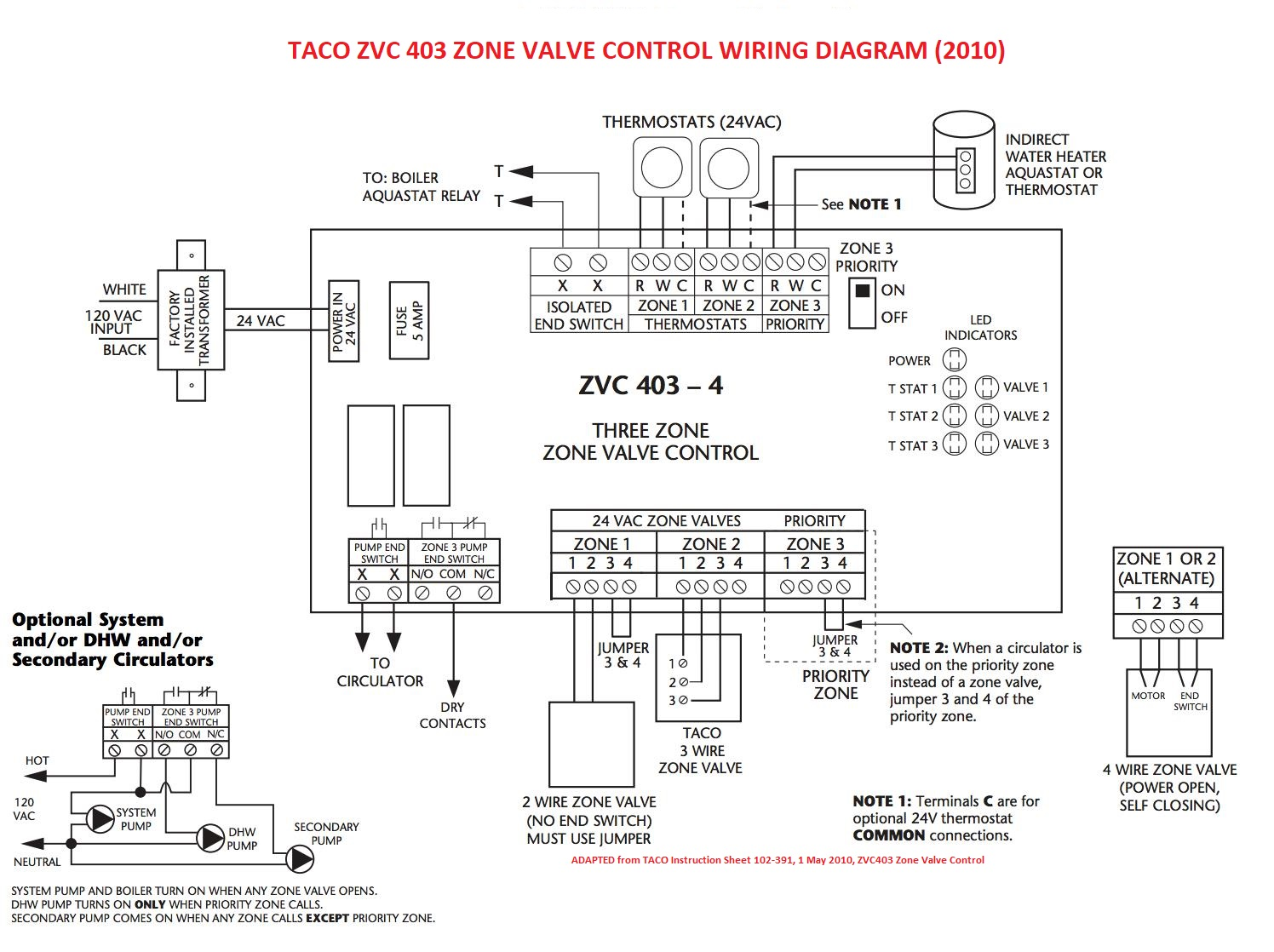 zone valve wiring installation & instructions guide to heating 120 Volt Relay Wiring Diagram taci zvc493 wiring diagram click to enlarge at inspectapedia com