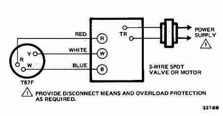 room thermostat wiring diagrams for hvac systems home thermostat wiring 3 wire spdt honeywell t87f thermostat wiring diagram