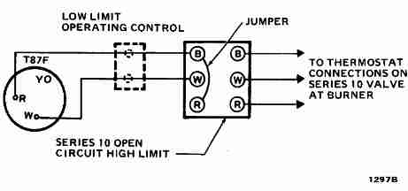 Honeywell T87F Thermostat wiring diagram for 2-wire, spst control of heating only in a typical gas fired heating system - details from Honeywell Controls