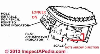 Heat anticipator adjustment scale details (C) InspectAPedia Honeywell