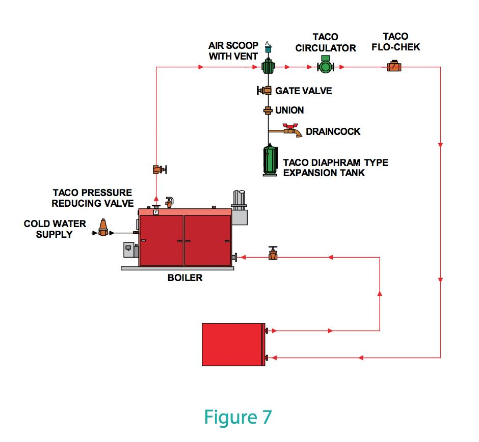 air separator installation diagram