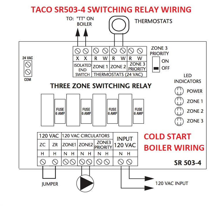fenwal ignition module wiring diagram hvac free downloadable  copiesinstallation and service manuals for heating, heat