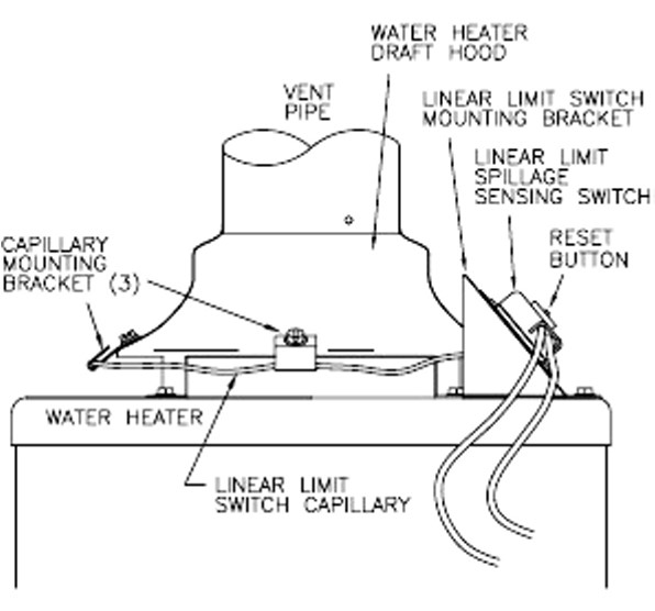 flue gas spill switches guide to furnace or boiler flue gas spill switches on gas fired boilers