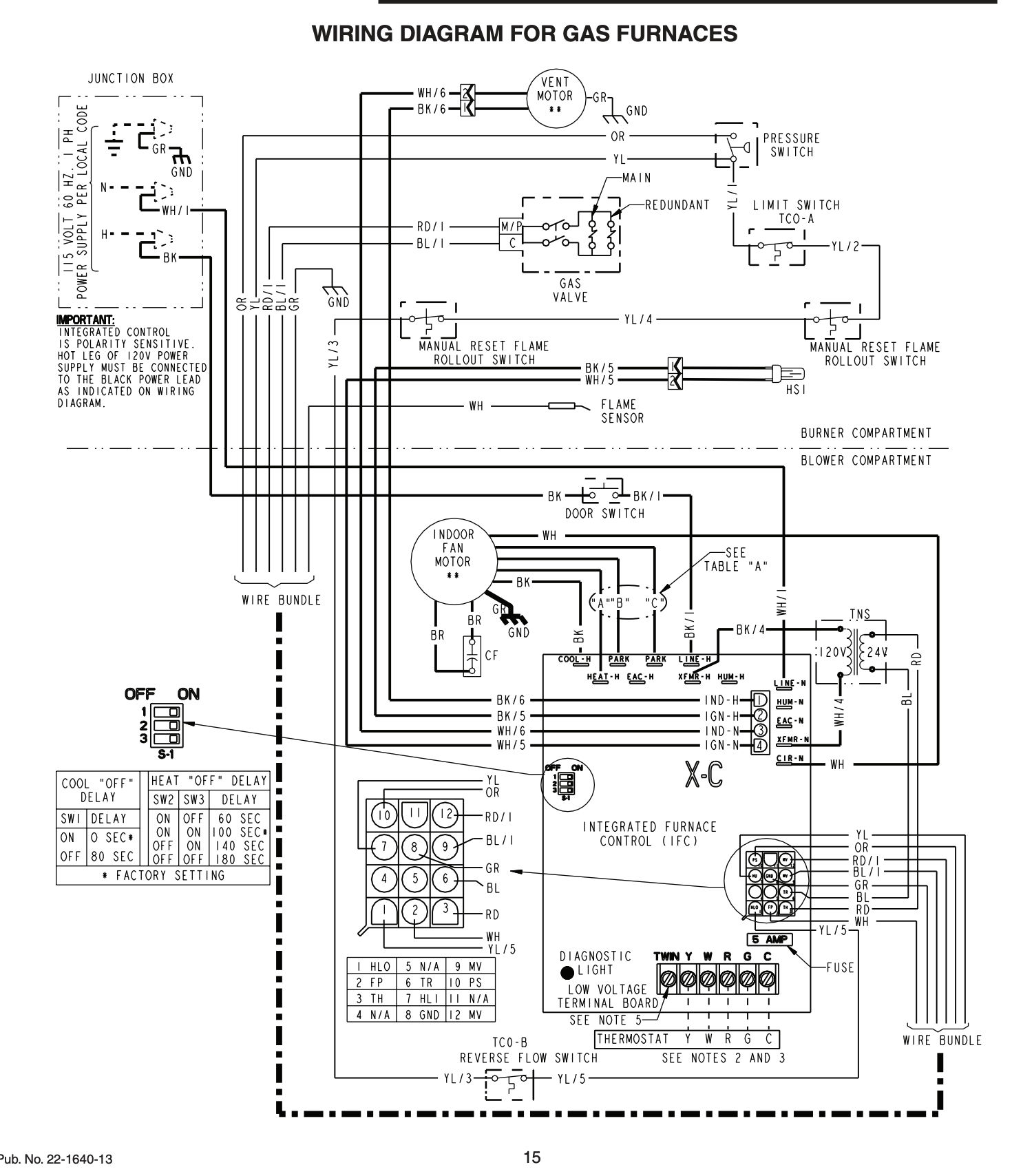 trane furnace diagram