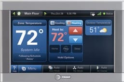 HVAC Thermostat Troubleshooting Steps in checking out a room