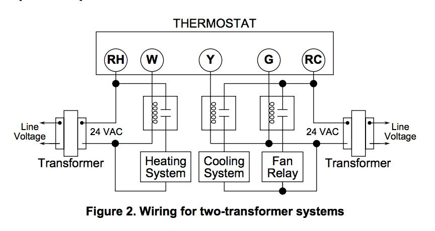 White Rogers Thermostat Wiring Diagram from inspectapedia.com