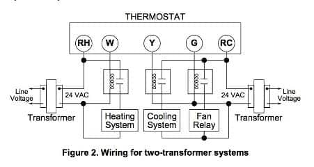 White Rodgers F Wiring Iaps on Honeywell Fan Relays Wiring Diagrams