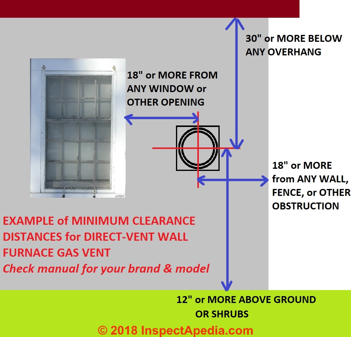 Direct Vent Wall Furnace Clearance Distances Indoor Heater