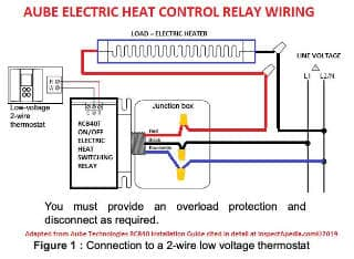 Amazing Convert Line Voltage Thermostat To Low Voltage Nest Wiring 101 Photwellnesstrialsorg
