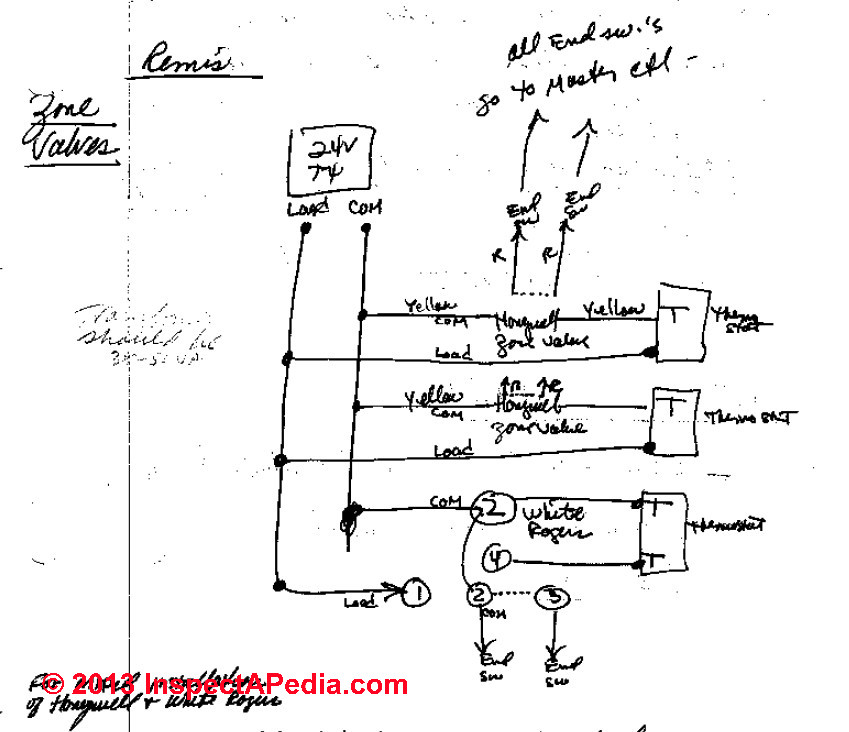 mixed brand zone valve wiring schematic (c) daniel friedman